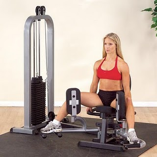 The adductor/abductor machine: a scam aimed at women